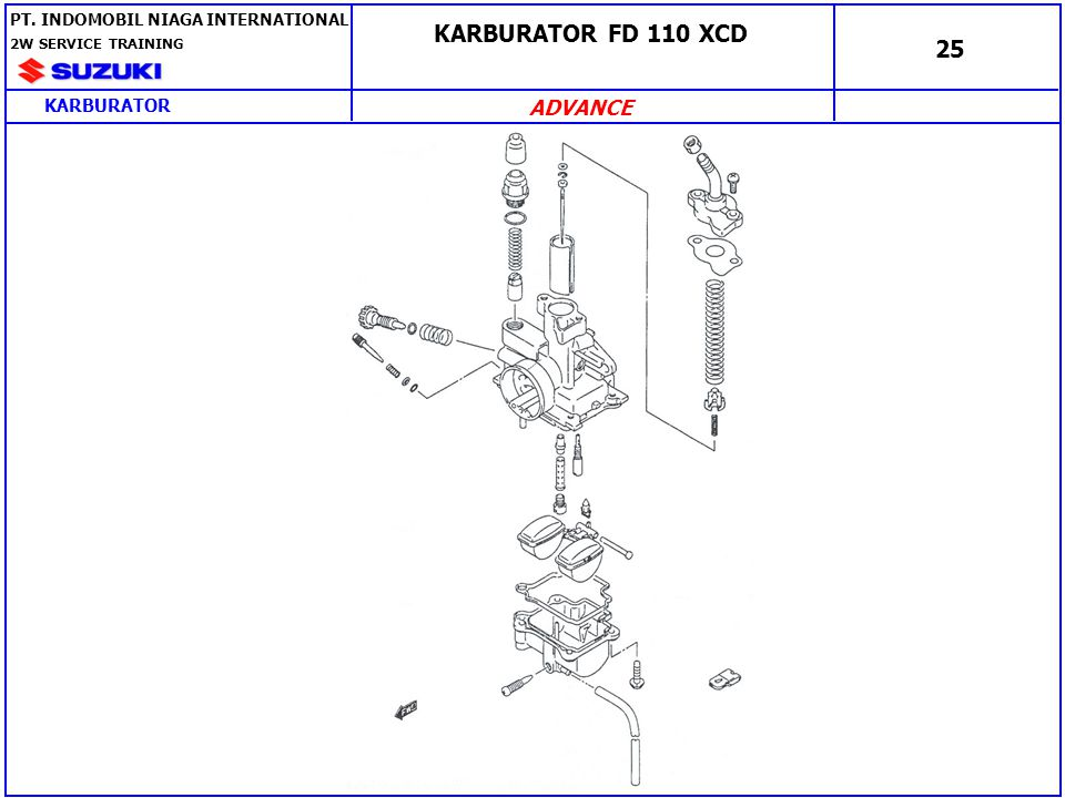 KARBURATOR FD 110 XCD 25 ADVANCE KARBURATOR