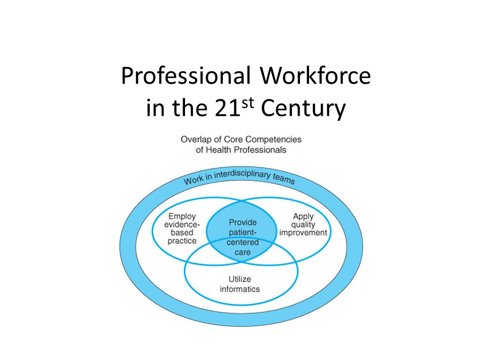 Professional Workforce in the 21st Century