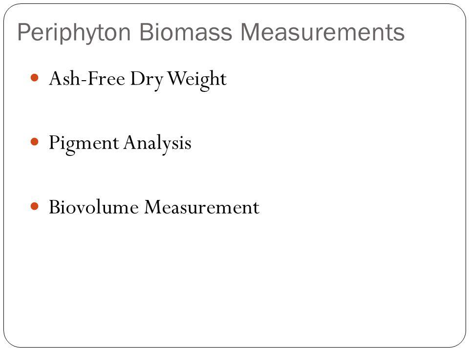 Periphyton Biomass Measurements
