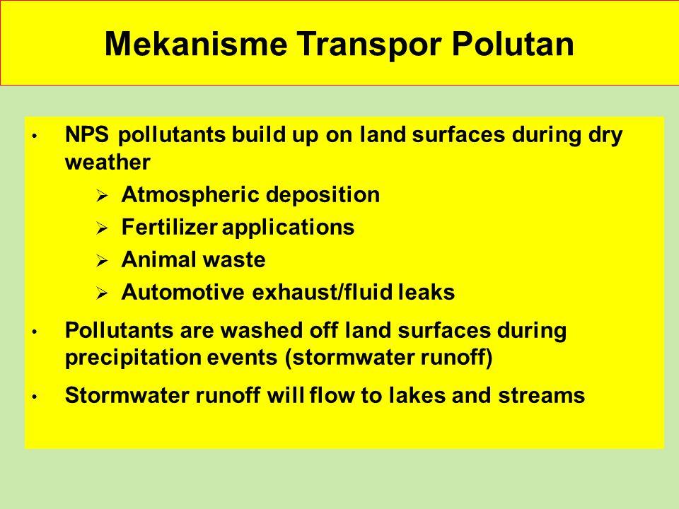 Mekanisme Transpor Polutan