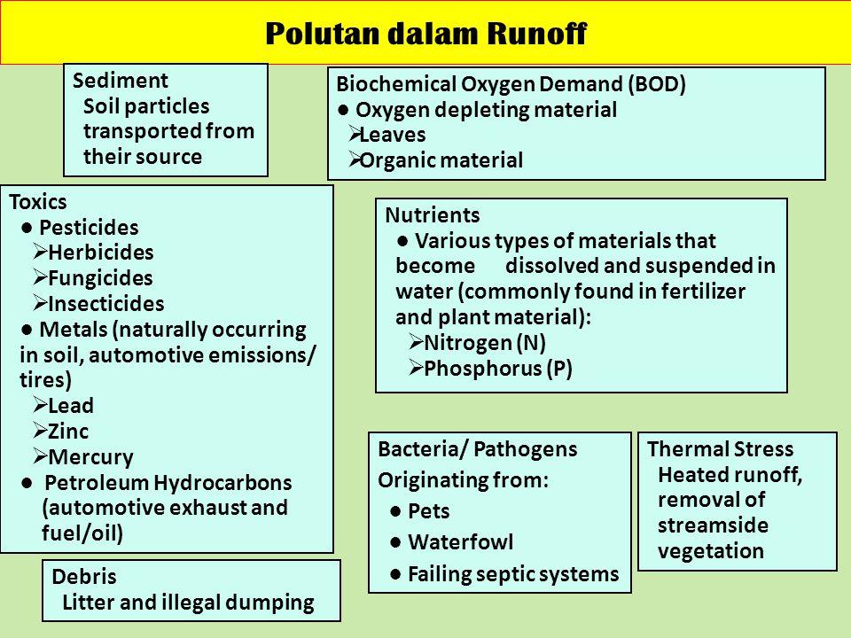 Polutan dalam Runoff Sediment