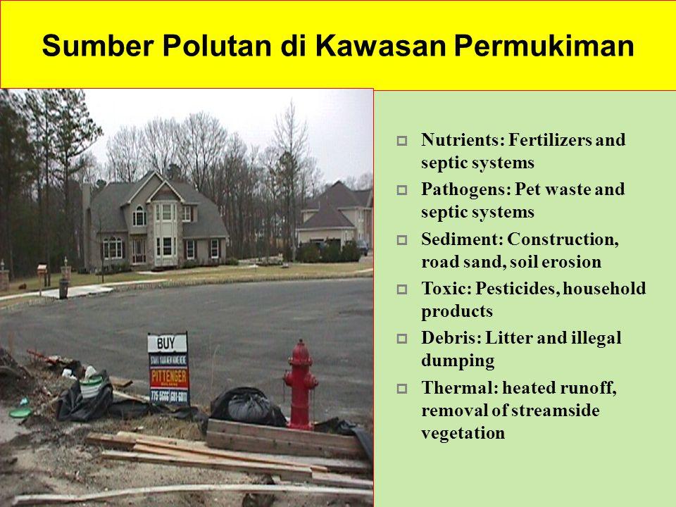 Sumber Polutan di Kawasan Permukiman