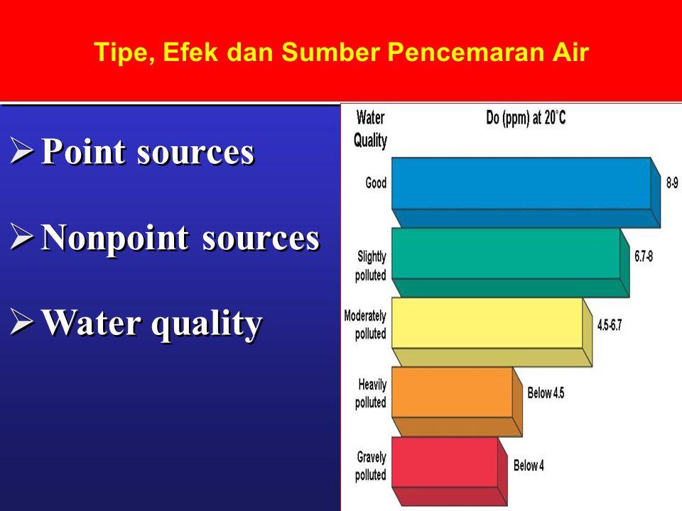 Tipe, Efek dan Sumber Pencemaran Air