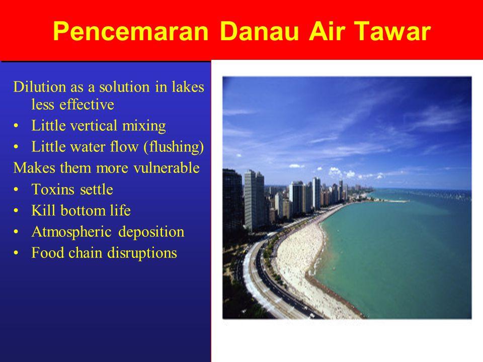 Pencemaran Danau Air Tawar
