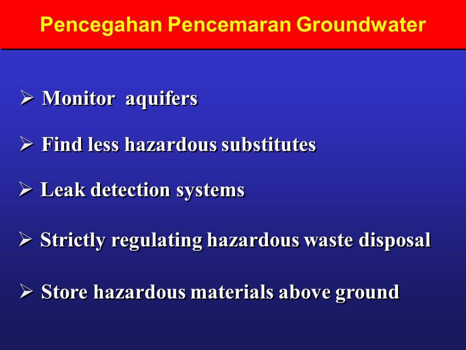Pencegahan Pencemaran Groundwater