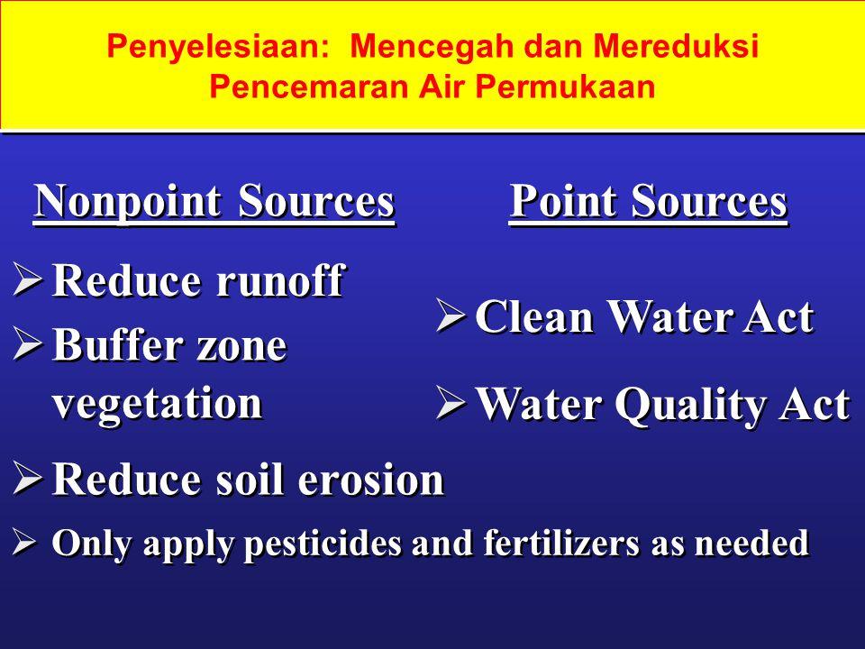 Penyelesiaan: Mencegah dan Mereduksi Pencemaran Air Permukaan