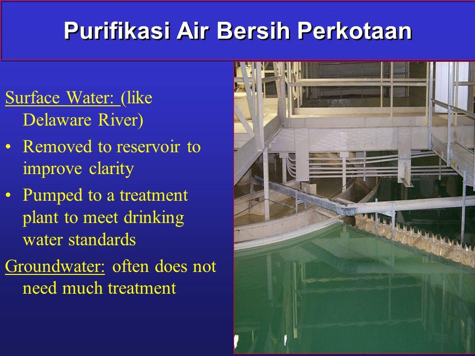 Purifikasi Air Bersih Perkotaan