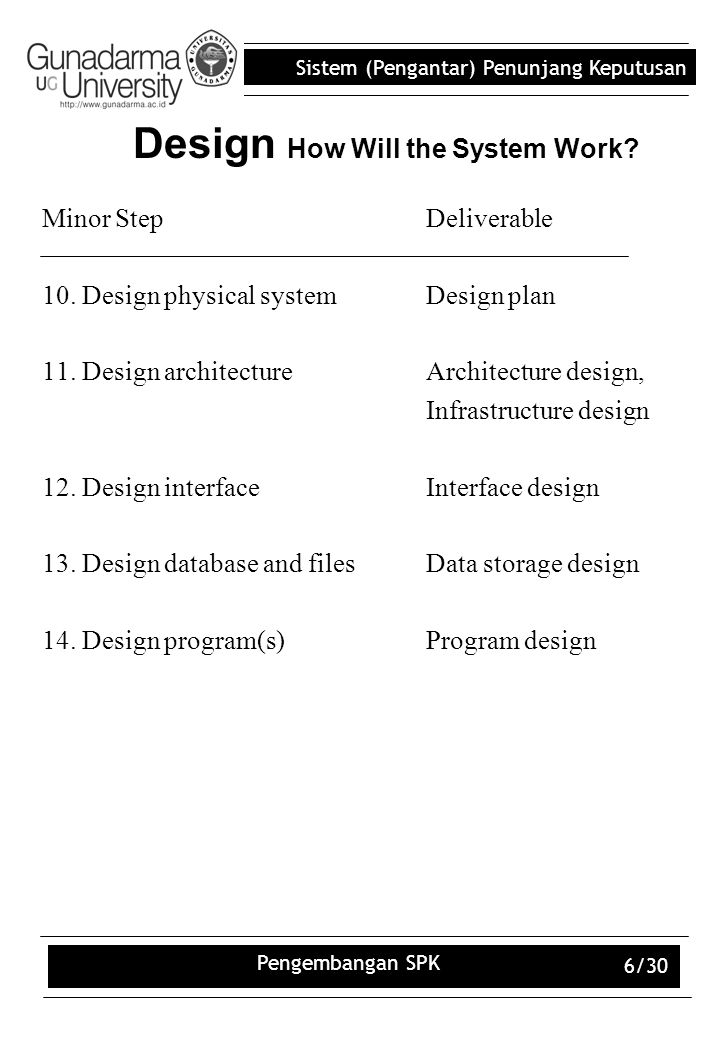 Design How Will the System Work