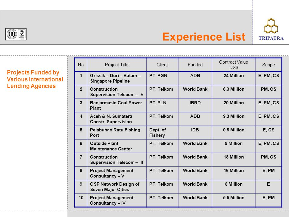 Experience List No. Project Title. Client. Funded. Contract Value. US$ Scope. 1. Grissik – Duri – Batam – Singapore Pipeline.