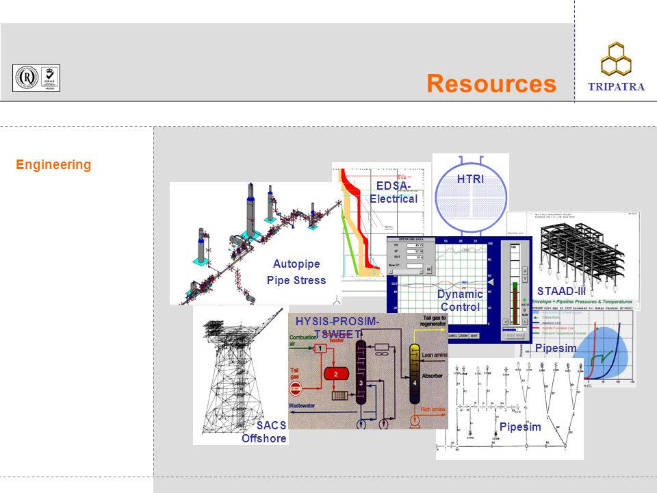 Resources Engineering HTRI EDSA-Electrical Autopipe Pipe Stress