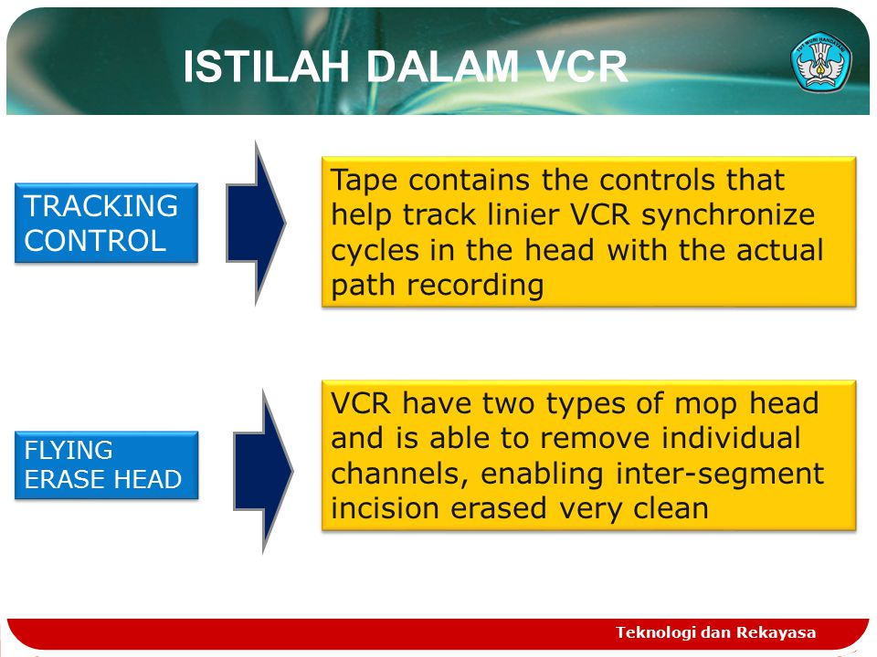 ISTILAH DALAM VCR Tape contains the controls that help track linier VCR synchronize cycles in the head with the actual path recording.