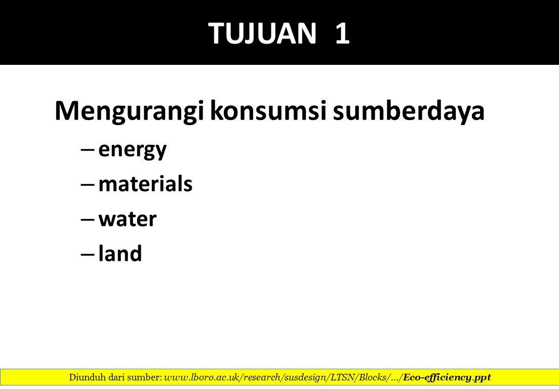 TUJUAN 1 Mengurangi konsumsi sumberdaya energy materials water land