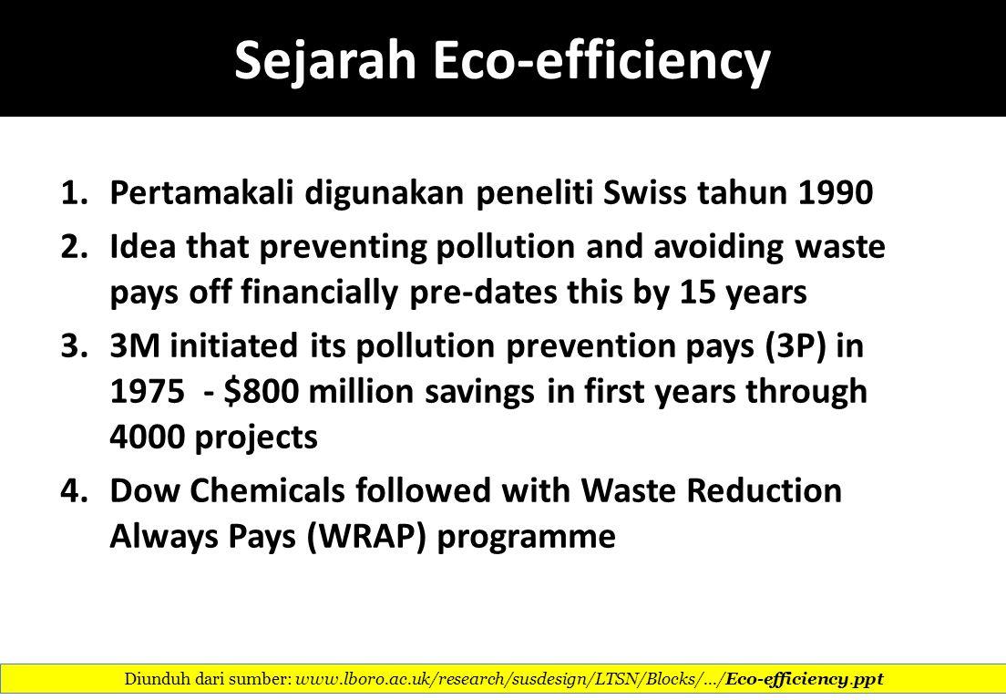 Sejarah Eco-efficiency