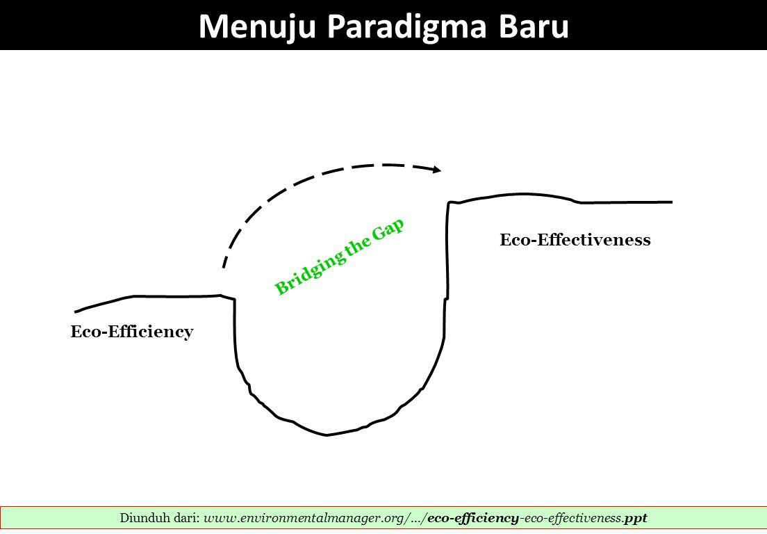Menuju Paradigma Baru Bridging the Gap Eco-Effectiveness