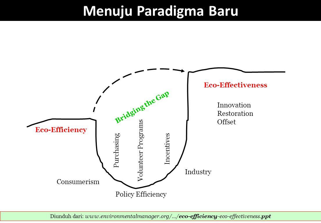 Menuju Paradigma Baru Eco-Effectiveness Bridging the Gap Innovation