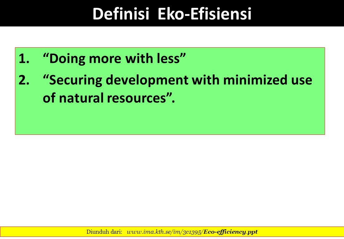 Definisi Eko-Efisiensi