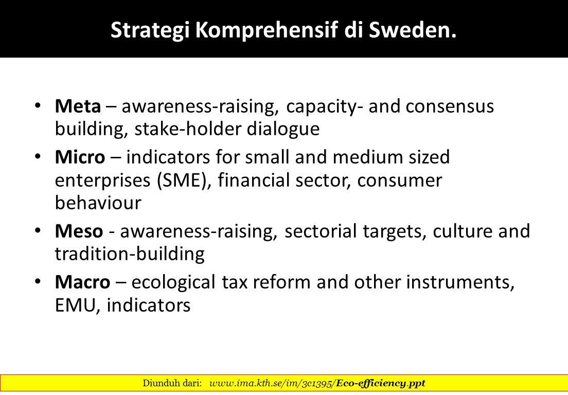 Strategi Komprehensif di Sweden.