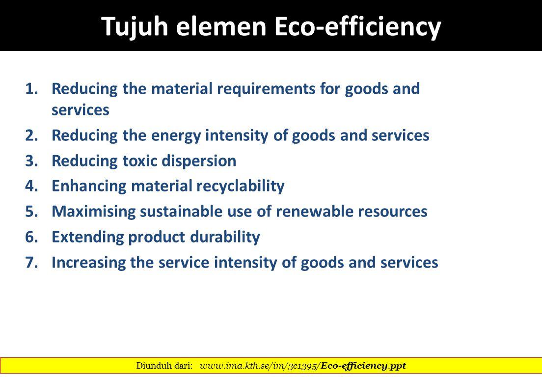 Tujuh elemen Eco-efficiency