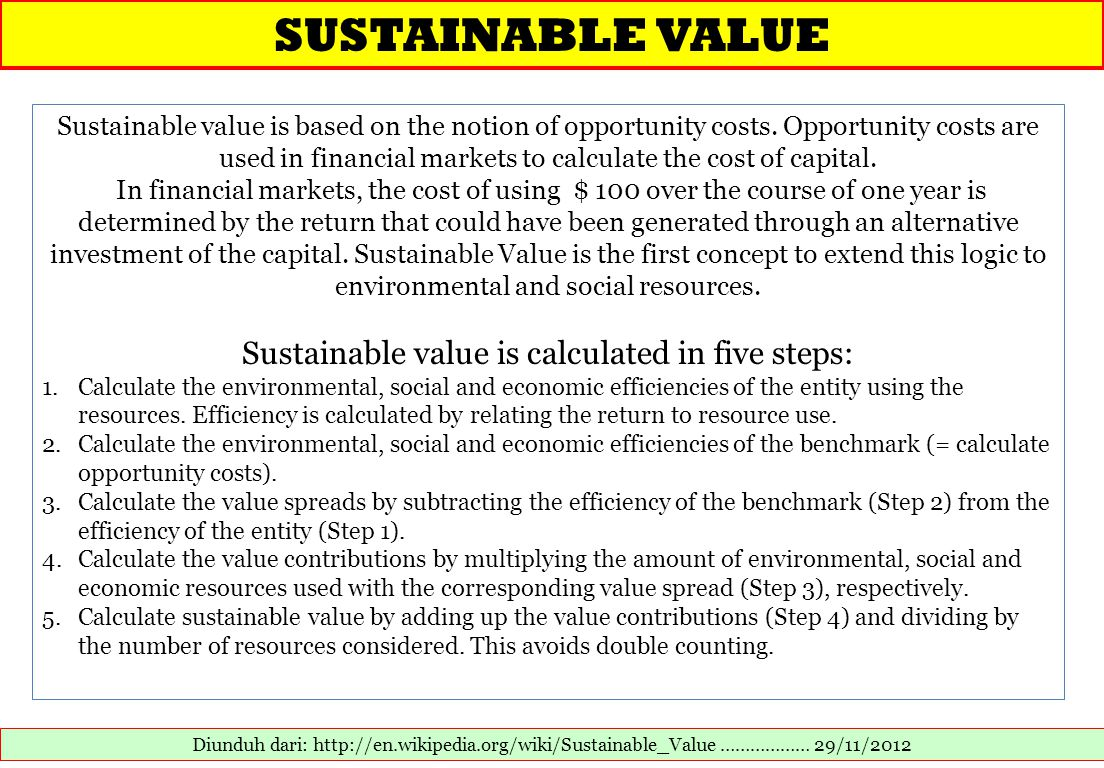 Sustainable value is calculated in five steps: