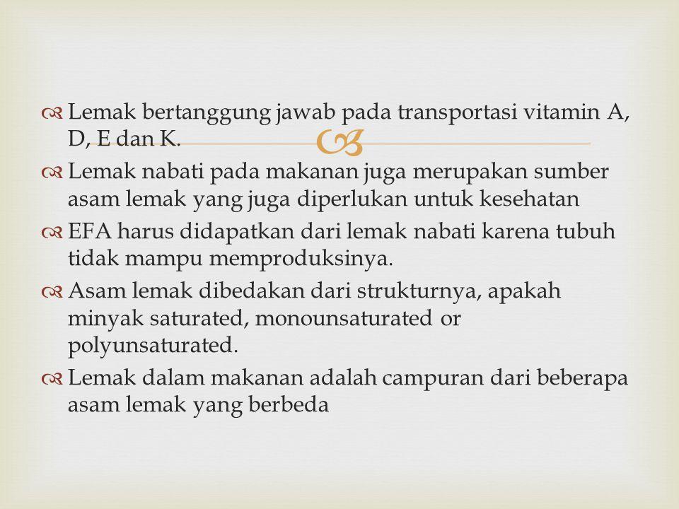 Lemak bertanggung jawab pada transportasi vitamin A, D, E dan K.