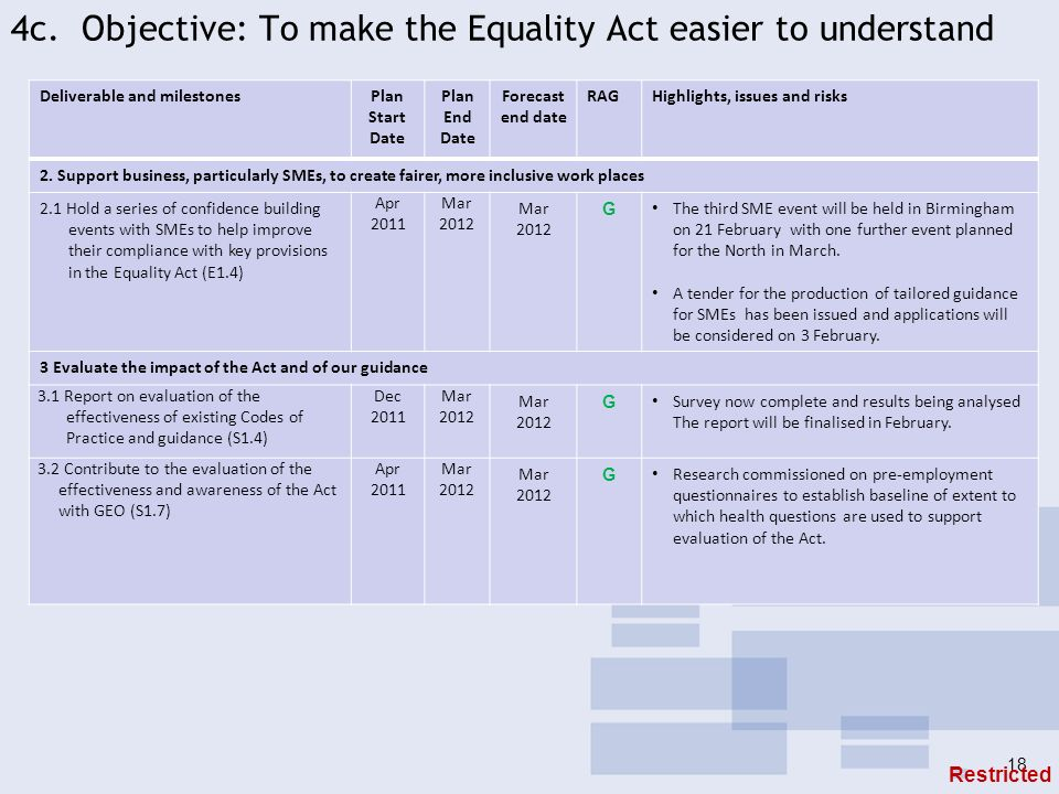 4c. Objective: To make the Equality Act easier to understand