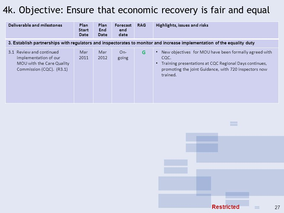 4k. Objective: Ensure that economic recovery is fair and equal