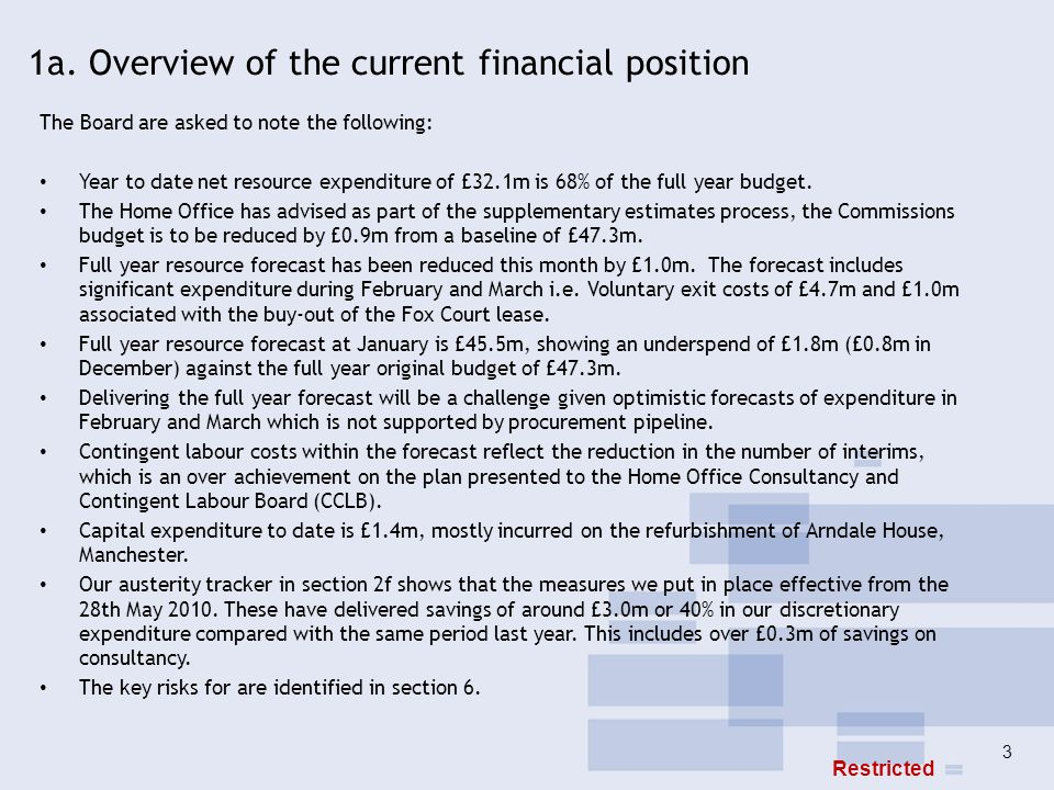 1a. Overview of the current financial position