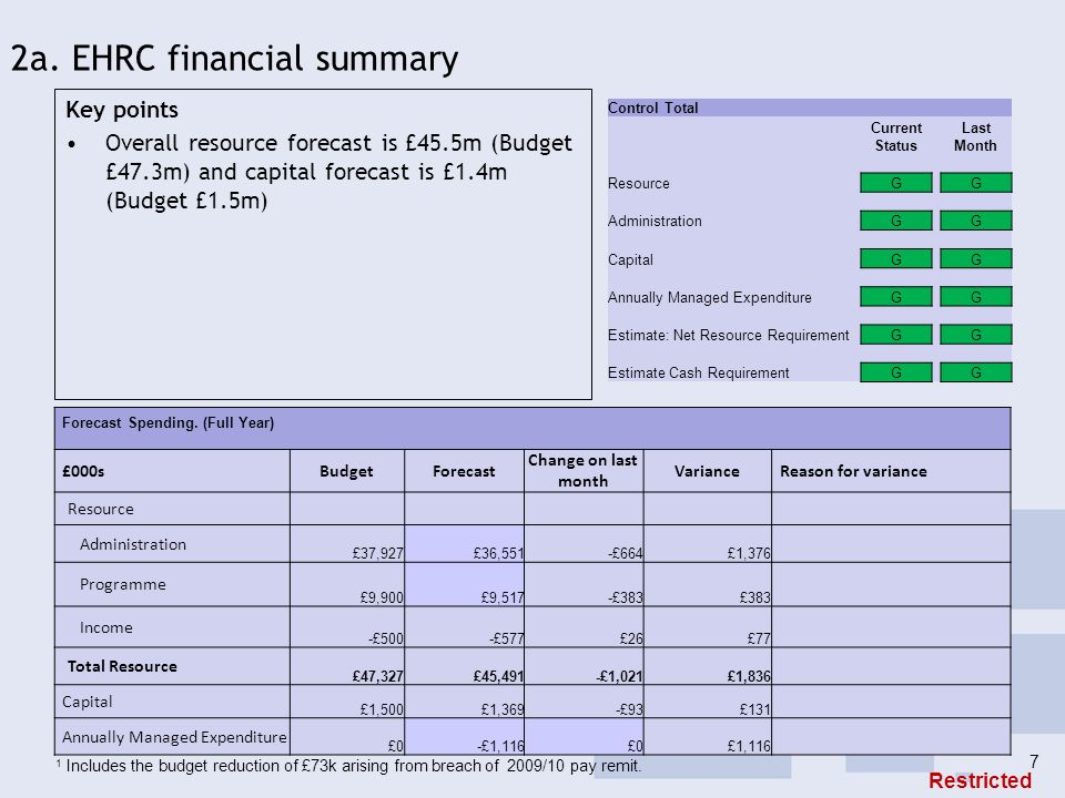 2a. EHRC financial summary
