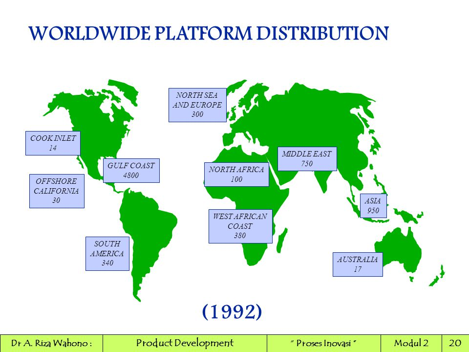 WORLDWIDE PLATFORM DISTRIBUTION