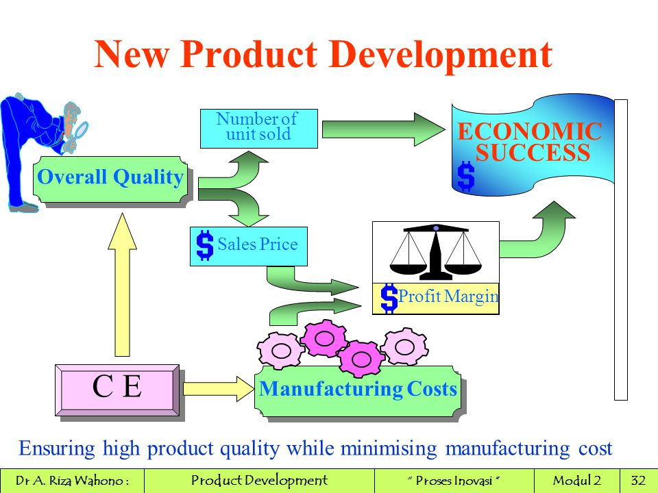 New Product Development