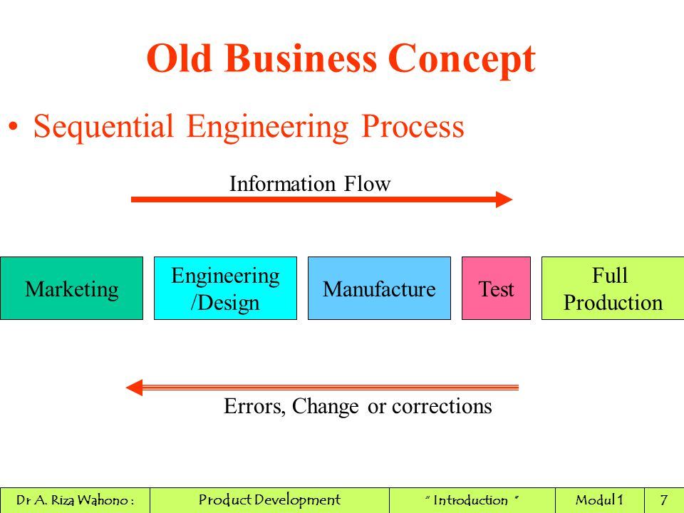 Old Business Concept Sequential Engineering Process Information Flow