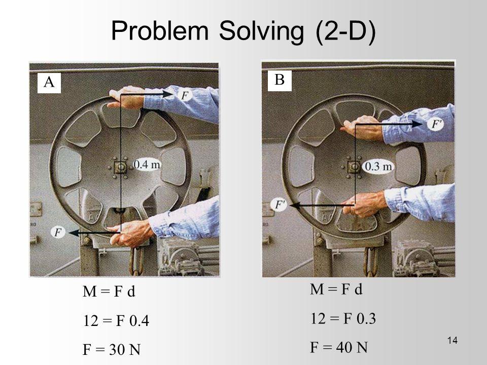 Problem Solving (2-D) B A M = F d M = F d 12 = F 0.3 12 = F 0.4