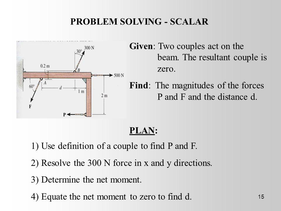PROBLEM SOLVING - SCALAR