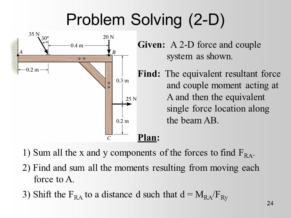 Problem Solving (2-D) Given: A 2-D force and couple system as shown.