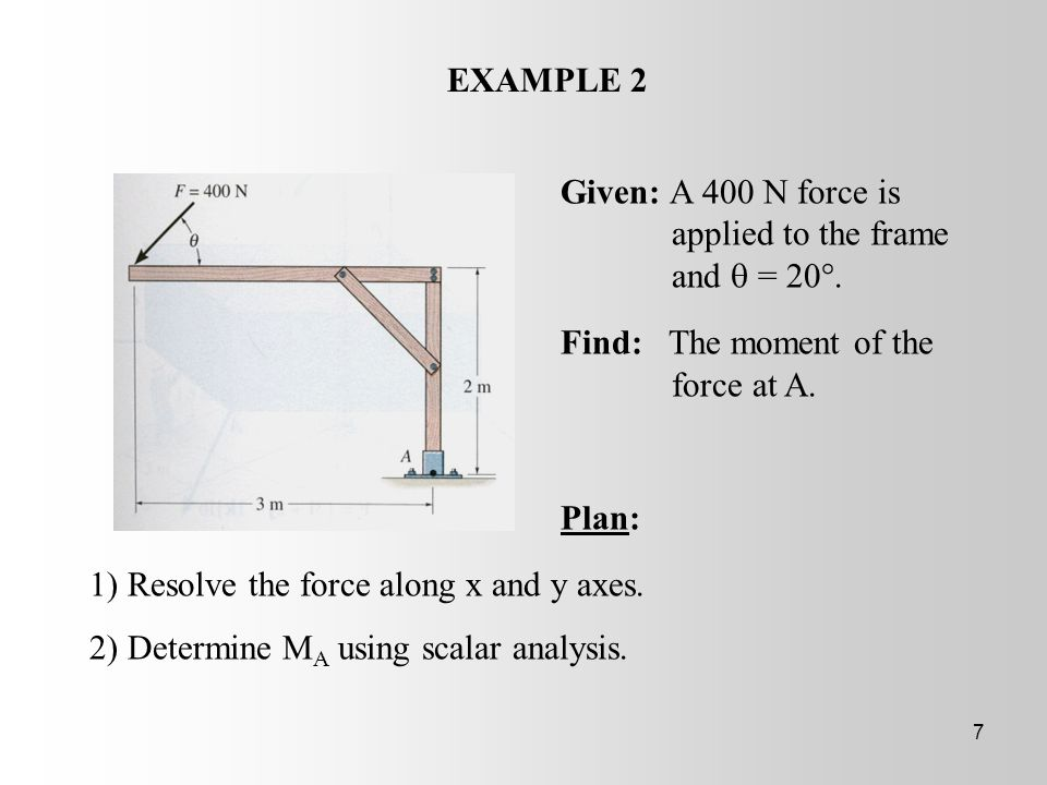 EXAMPLE 2 Given: A 400 N force is applied to the frame and  = 20°. Find: The moment of the force at A.
