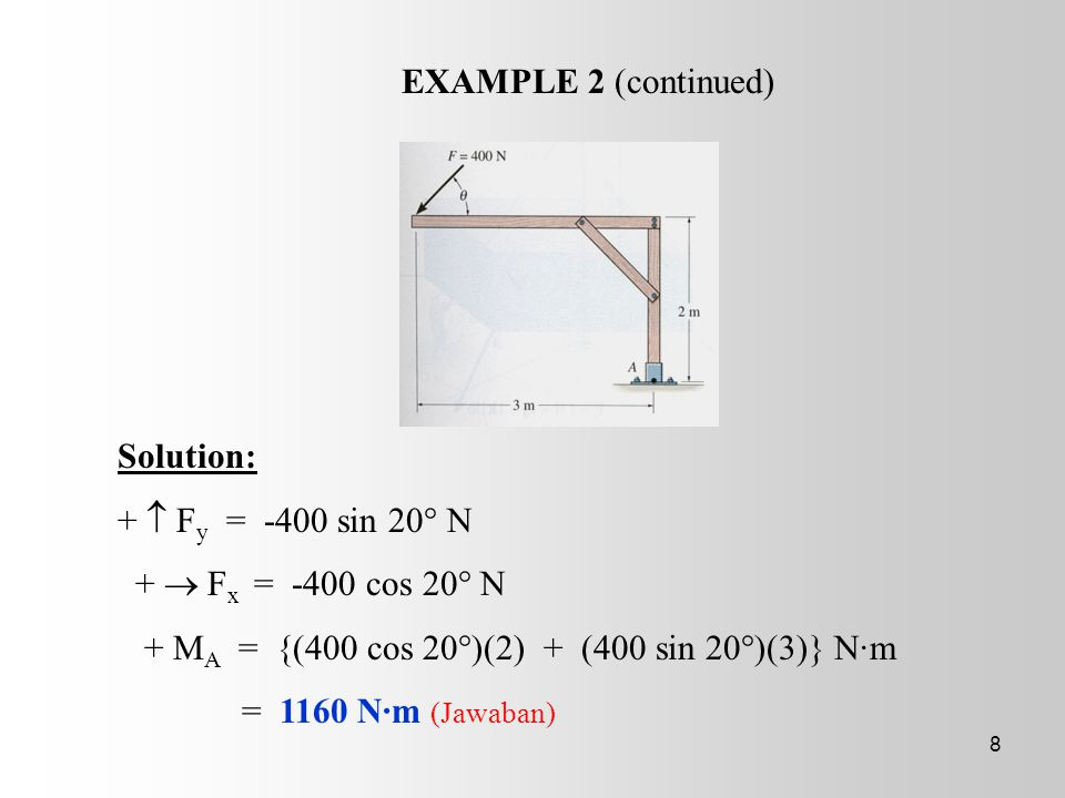 EXAMPLE 2 (continued) Solution: +  Fy = -400 sin 20° N. +  Fx = -400 cos 20° N. + MA = {(400 cos 20°)(2) + (400 sin 20°)(3)} N·m.