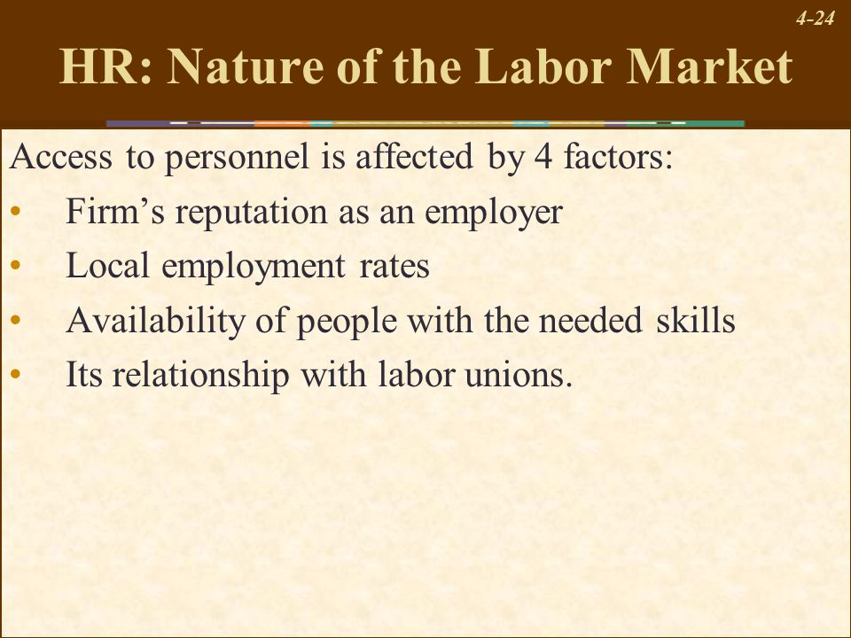 HR: Nature of the Labor Market
