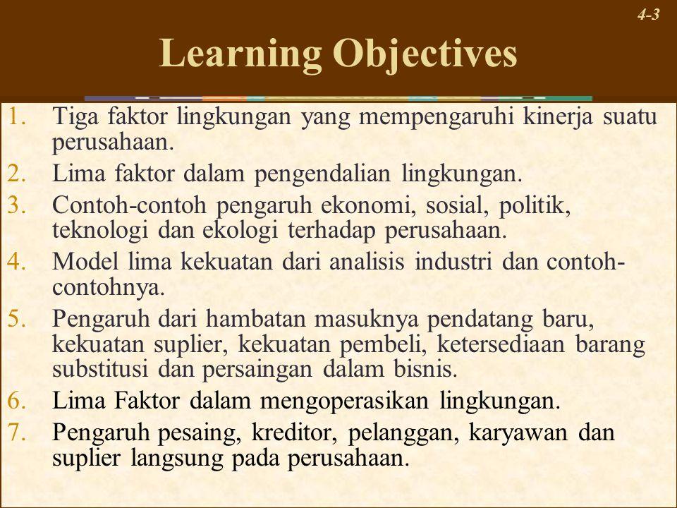 Learning Objectives Tiga faktor lingkungan yang mempengaruhi kinerja suatu perusahaan. Lima faktor dalam pengendalian lingkungan.