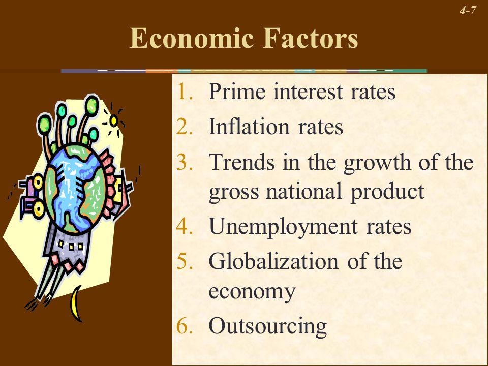 Economic Factors Prime interest rates Inflation rates