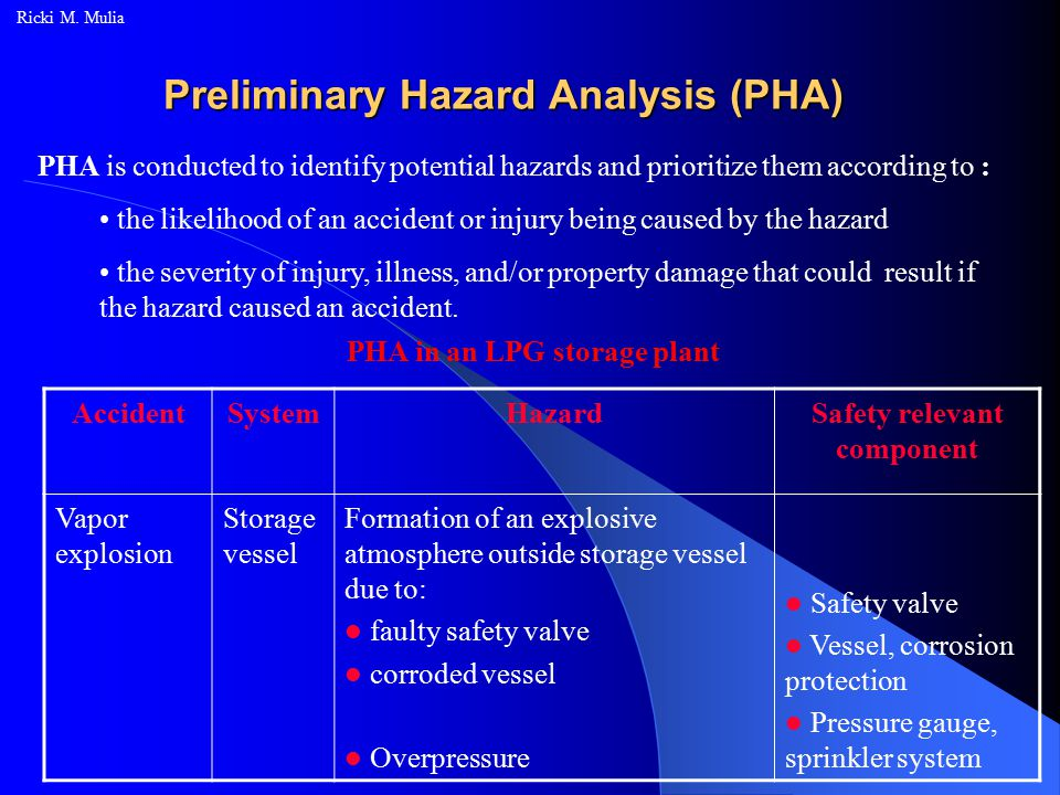 Preliminary Hazard Analysis (PHA)