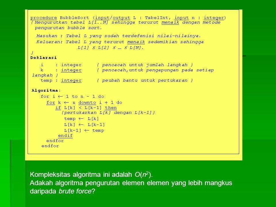 Kompleksitas algoritma ini adalah O(n2).
