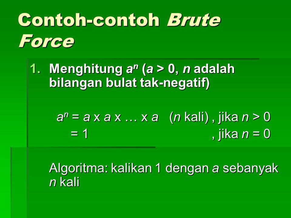 Contoh-contoh Brute Force