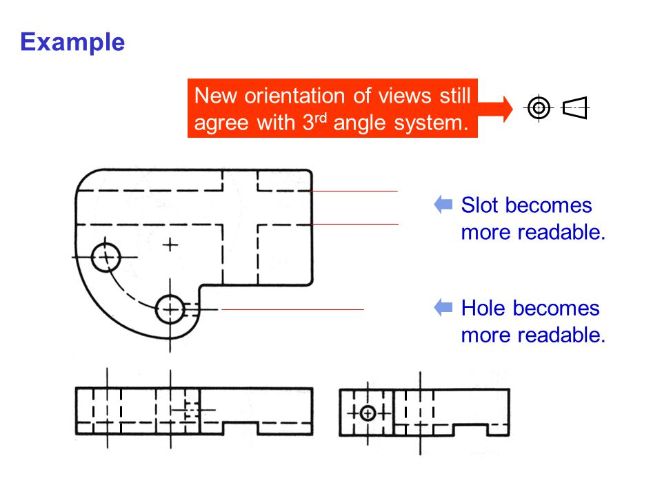 Example New orientation of views still agree with 3rd angle system.