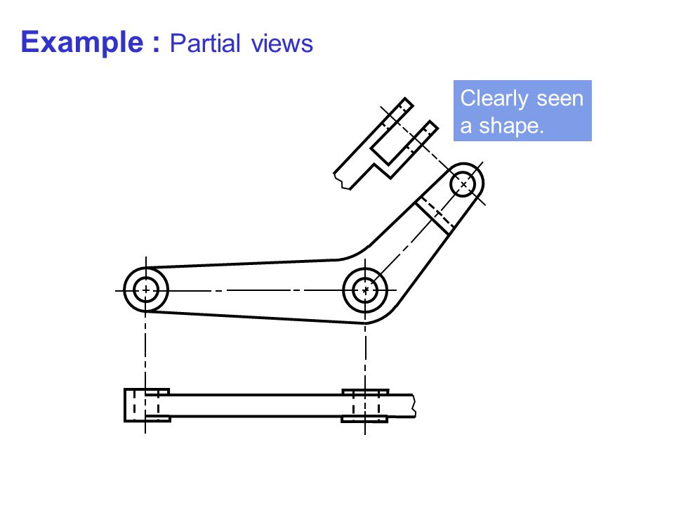 Example : Partial views