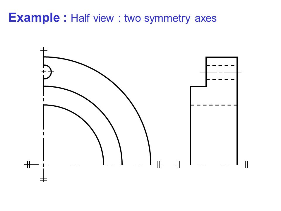 Example : Half view : two symmetry axes