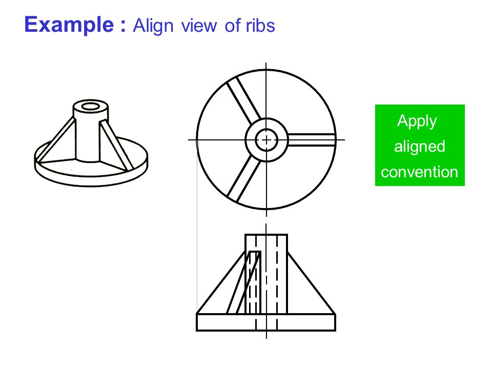 Example : Align view of ribs