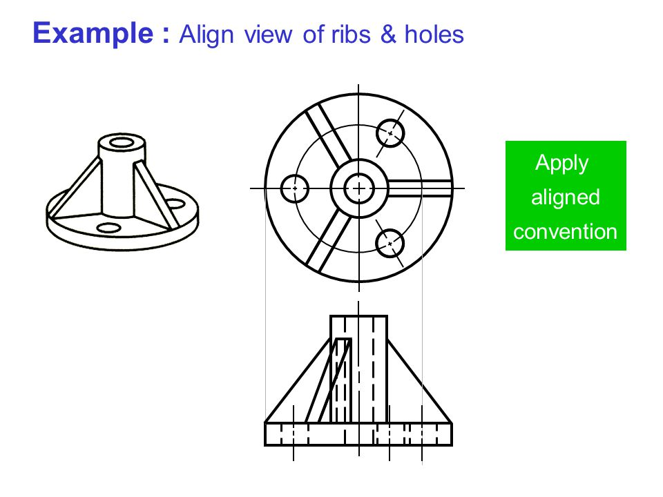 Example : Align view of ribs & holes