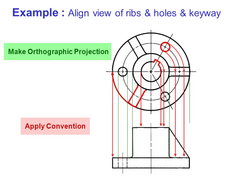 Example : Align view of ribs & holes & keyway