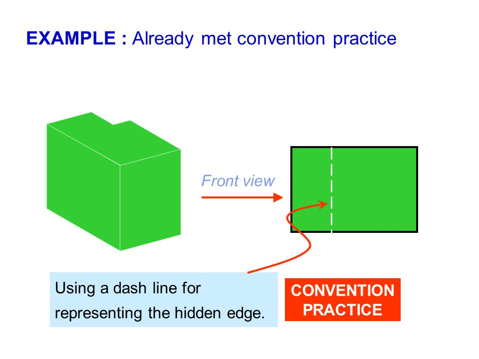 EXAMPLE : Already met convention practice