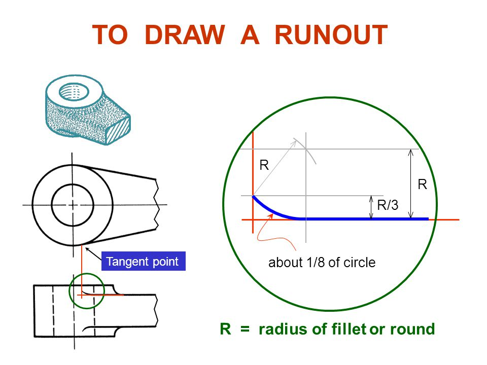 TO DRAW A RUNOUT R = radius of fillet or round R R R/3